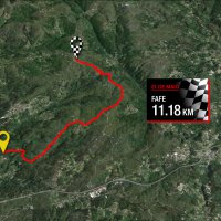 SS 16/19 (Powerstage) - Fafe