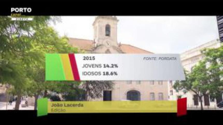 Pré-debate Autárquicas Aveiro 2017