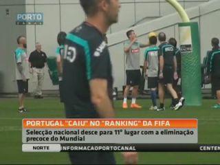 """Alemanha comanda nova ordem futebolística mundial, Portugal desaparece do """"top-10"""""""